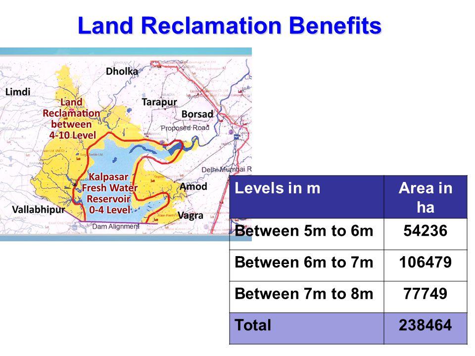Levels in mArea in ha Between 5m to 6m54236 Between 6m to 7m106479 Between 7m to 8m77749 Total238464 Land Reclamation Benefits