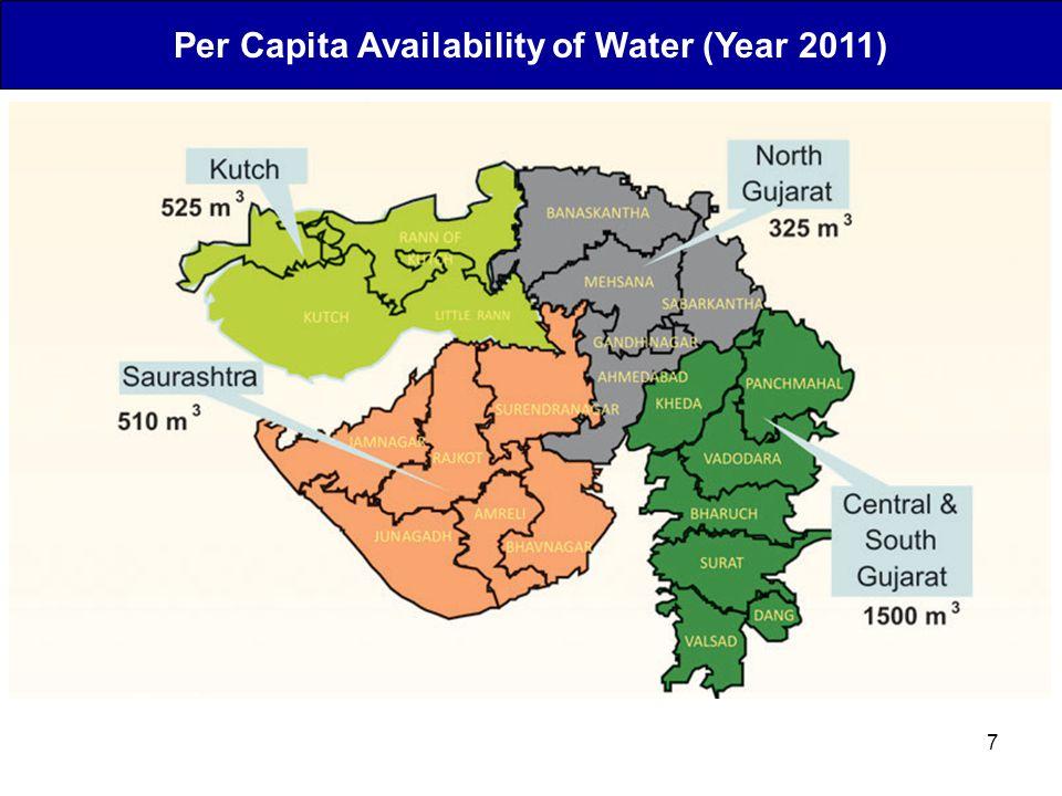 7 Per Capita Availability of Water (Year 2011)