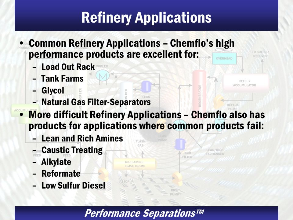 Performance Separations Refinery Applications Common Refinery Applications – Chemflos high performance products are excellent for: –Load Out Rack –Tan