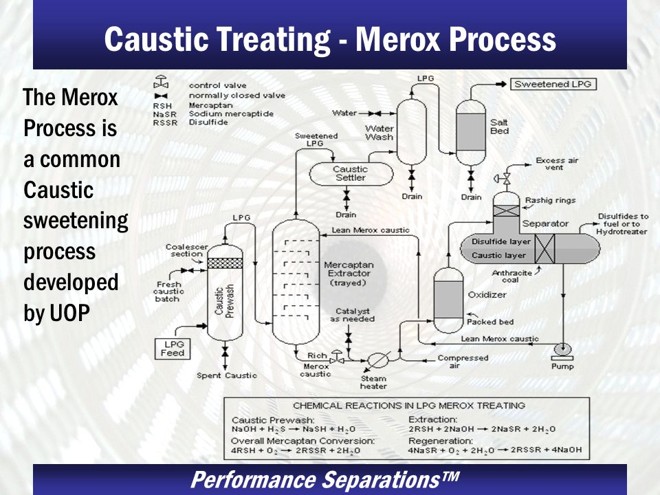 Performance Separations Caustic Treating - Merox Process The Merox Process is a common Caustic sweetening process developed by UOP