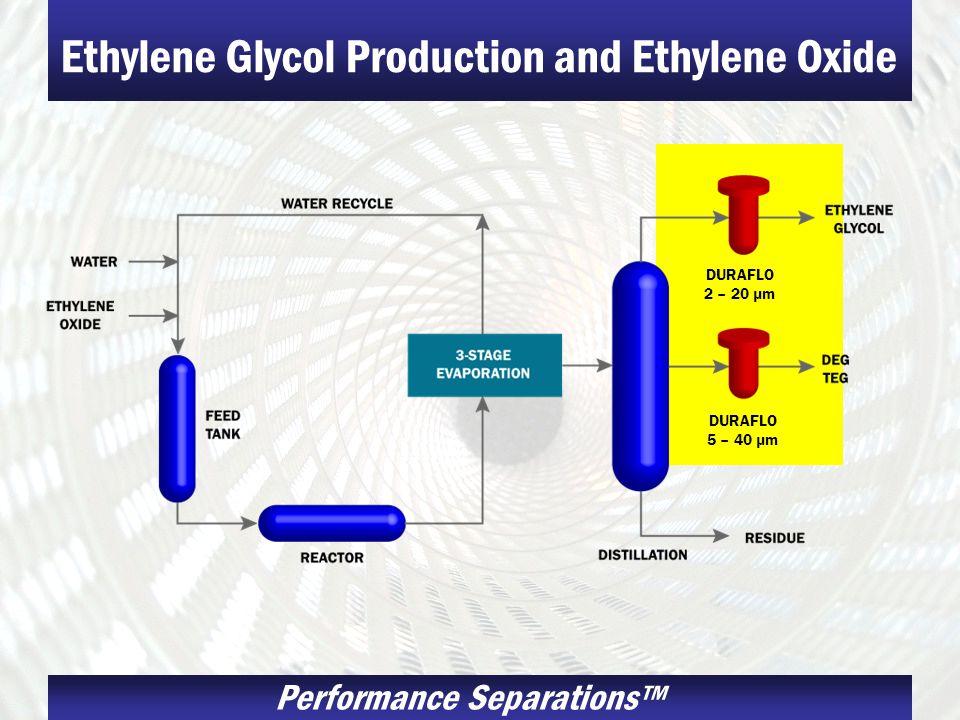 Performance Separations Ethylene Glycol Production and Ethylene Oxide DURAFLO 5 – 40 µm DURAFLO 2 – 20 µm