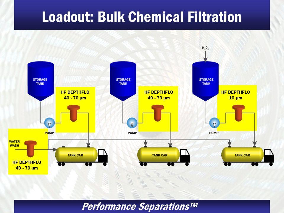 Performance Separations Loadout: Bulk Chemical Filtration HF DEPTHFLO 10 µm HF DEPTHFLO 40 - 70 µm HF DEPTHFLO 40 - 70 µm HF DEPTHFLO 40 - 70 µm