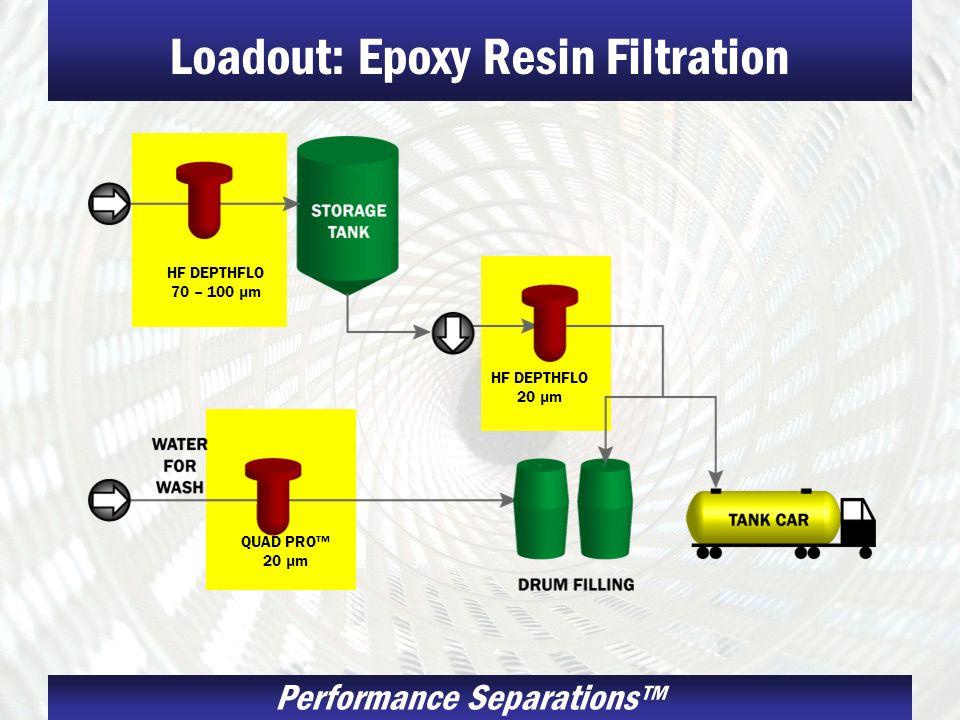 Performance Separations Loadout: Epoxy Resin Filtration HF DEPTHFLO 70 – 100 µm QUAD PRO 20 µm HF DEPTHFLO 20 µm