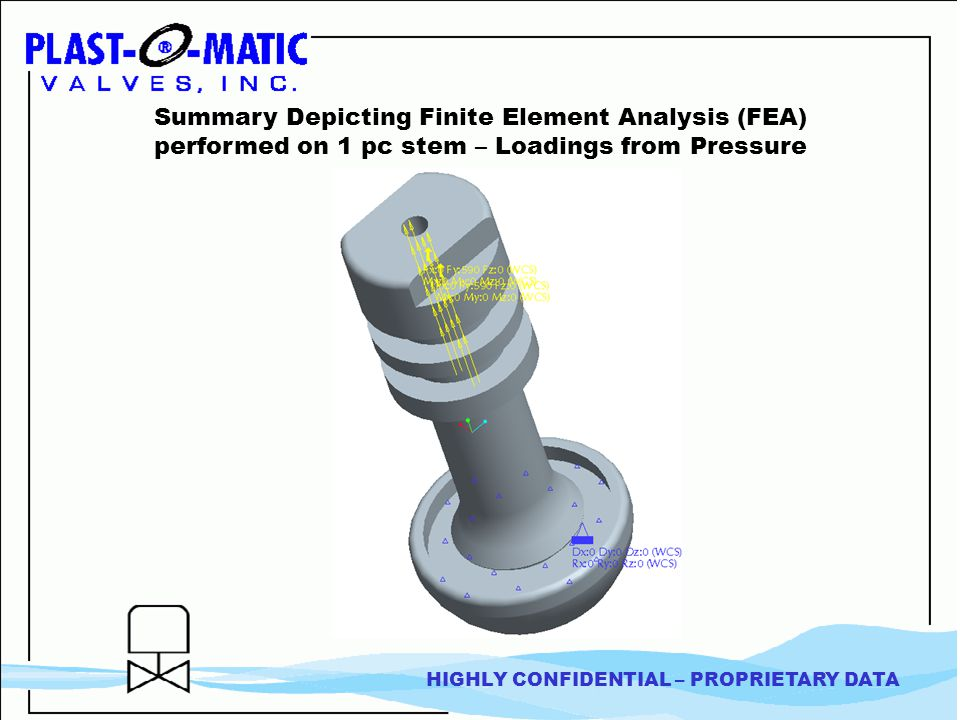 HIGHLY CONFIDENTIAL – PROPRIETARY DATA Summary Depicting Finite Element Analysis (FEA) performed on 1 pc stem – Loadings from Pressure