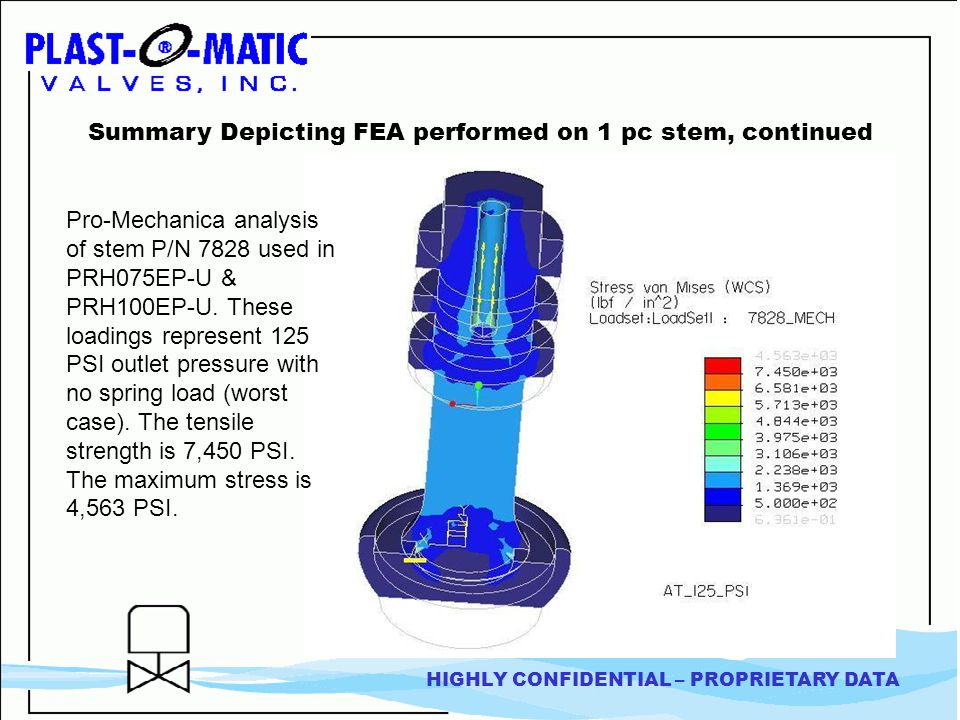 HIGHLY CONFIDENTIAL – PROPRIETARY DATA Summary Depicting FEA performed on 1 pc stem, continued Pro-Mechanica analysis of stem P/N 7828 used in PRH075EP-U & PRH100EP-U.
