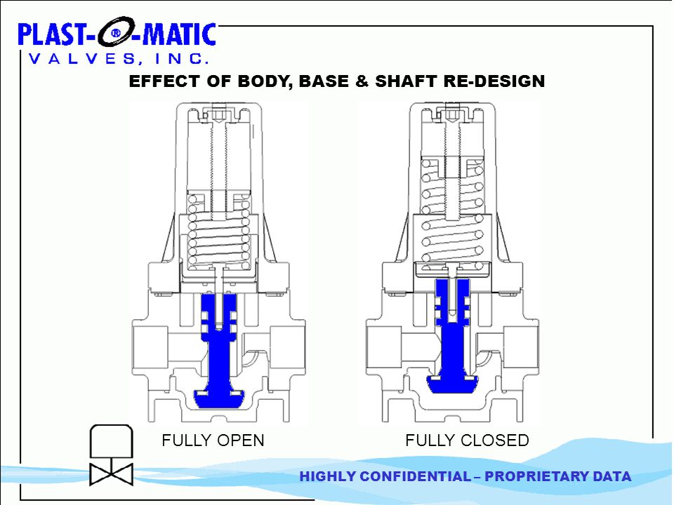 HIGHLY CONFIDENTIAL – PROPRIETARY DATA EFFECT OF BODY, BASE & SHAFT RE-DESIGN FULLY OPEN FULLY CLOSED