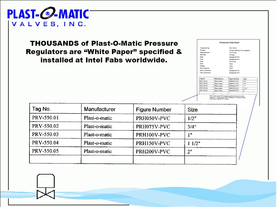 THOUSANDS of Plast-O-Matic Pressure Regulators are White Paper specified & installed at Intel Fabs worldwide.