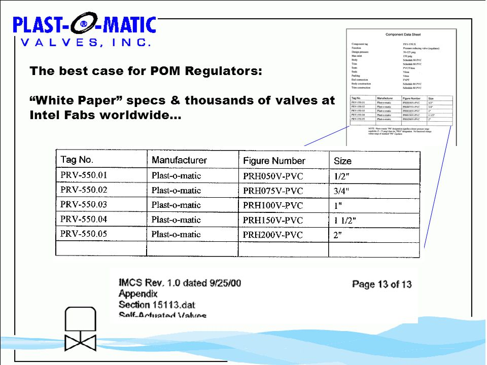 The best case for POM Regulators: White Paper specs & thousands of valves at Intel Fabs worldwide…
