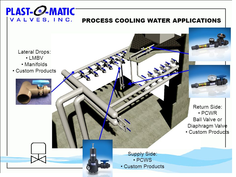 PROCESS COOLING WATER APPLICATIONS Lateral Drops: LMBV Manifolds Custom Products Supply Side: PCWS Custom Products Return Side: PCWR Ball Valve or Diaphragm Valve Custom Products