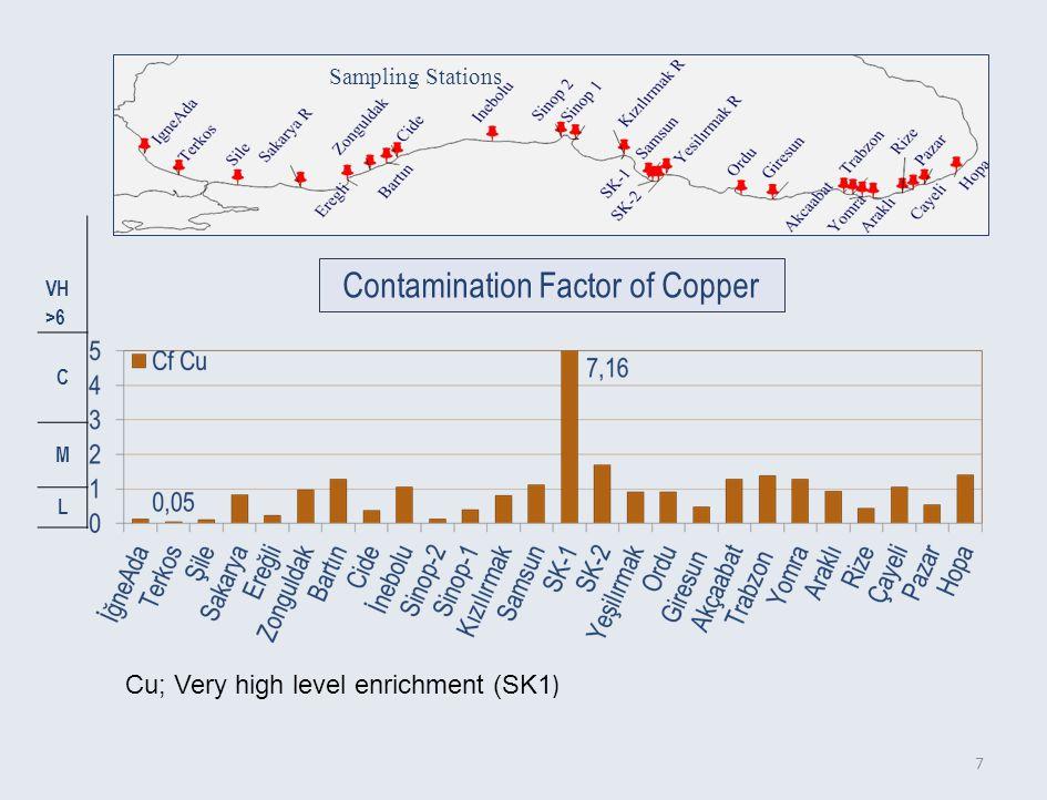7 VH >6 C M L Contamination Factor of Copper Sampling Stations Cu; Very high level enrichment (SK1 )