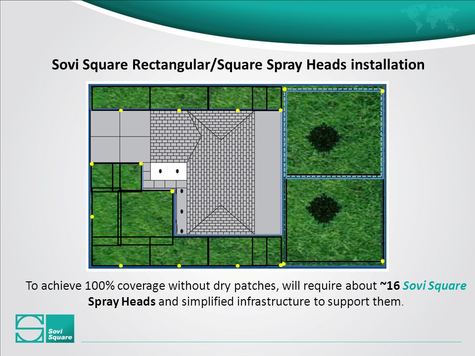 Sovi Square solution: Sovi Square solution provides 100% coverage and better uniformity with less sprinklers leading to a lower cost over all package, i.e.