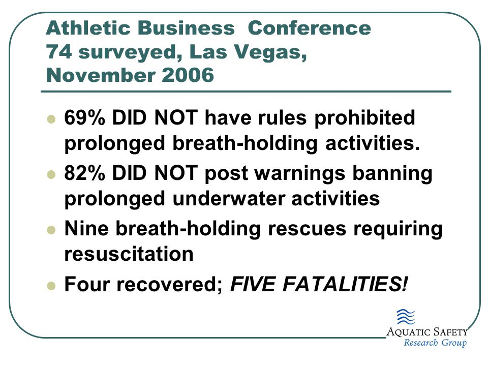 Athletic Business Conference 74 surveyed, Las Vegas, November 2006 69% DID NOT have rules prohibited prolonged breath-holding activities. 82% DID NOT