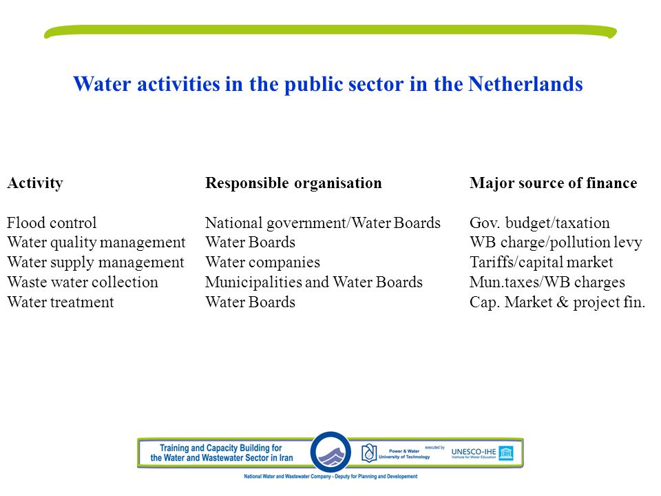 Water activities in the public sector in the Netherlands ActivityResponsible organisationMajor source of finance Flood controlNational government/Water BoardsGov.
