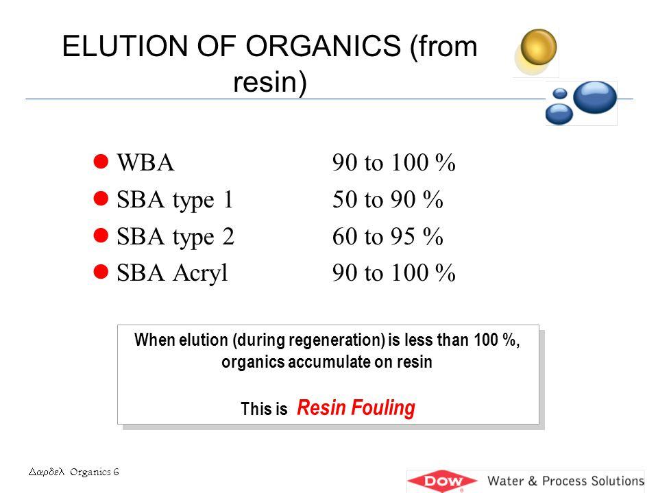 Organics 17 ORGANIC LOAD l Example 1 6 meq/L Tot Anions, 12 mg/L KMnO 4 Assume a capacity of 0.6 eq/L for SBA alone BV treated = 1000 x 0.6/6 = 100 Organic load = 100 x 12 mg = 1.2 g/L R as KMnO 4 l Example 2 Thin water, 1.5 meq/L, 12 mg/L KMnO 4 Assume a capacity of 0.6 eq/L for SBA alone BV treated = 1000 x 0.6/1.5 = 400 Organic load = 400 x 12 mg = 4.8 g/L R as KMnO 4 The definition of Organic Load: Quantity of organics going through the resin Not quantity removed by the resin The definition of Organic Load: Quantity of organics going through the resin Not quantity removed by the resin