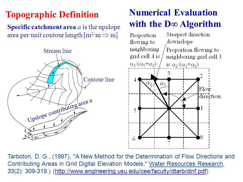 Numerical Evaluation with the D Algorithm Upslope contributing area a Stream line Contour line Topographic Definition Specific catchment area a is the upslope area per unit contour length [m 2 /m m] Tarboton, D.