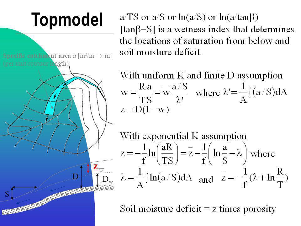 Topmodel Specific catchment area a [m 2 /m m] (per unit coutour length) S DwDw D z