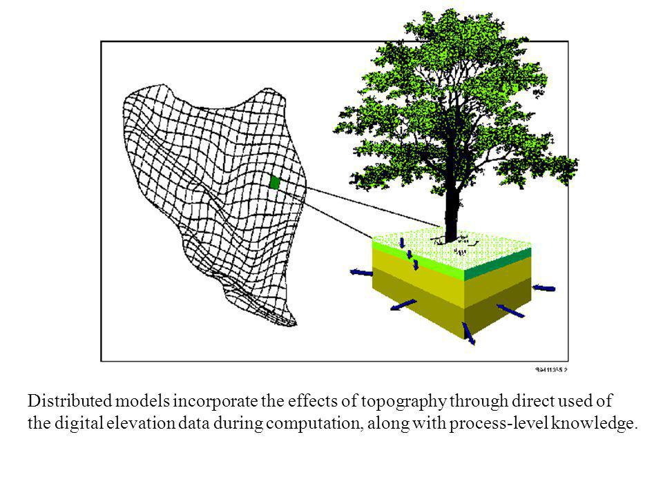 Distributed models incorporate the effects of topography through direct used of the digital elevation data during computation, along with process-level knowledge.