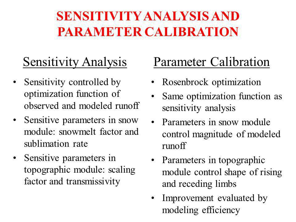 SENSITIVITY ANALYSIS AND PARAMETER CALIBRATION Sensitivity controlled by optimization function of observed and modeled runoff Sensitive parameters in snow module: snowmelt factor and sublimation rate Sensitive parameters in topographic module: scaling factor and transmissivity Rosenbrock optimization Same optimization function as sensitivity analysis Parameters in snow module control magnitude of modeled runoff Parameters in topographic module control shape of rising and receding limbs Improvement evaluated by modeling efficiency Sensitivity AnalysisParameter Calibration
