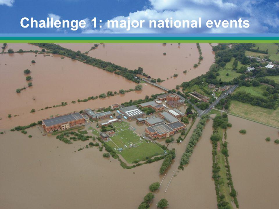 Challenge 1: major national events