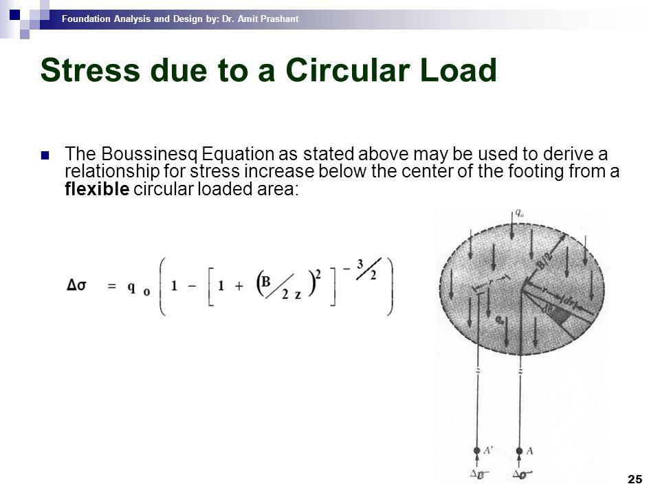 Foundation Analysis and Design by: Dr. Amit Prashant 25 Stress due to a Circular Load The Boussinesq Equation as stated above may be used to derive a
