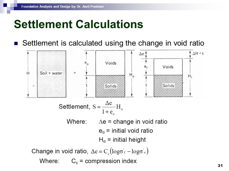 Foundation Analysis and Design by: Dr. Amit Prashant 31 Settlement Calculations Settlement is calculated using the change in void ratio