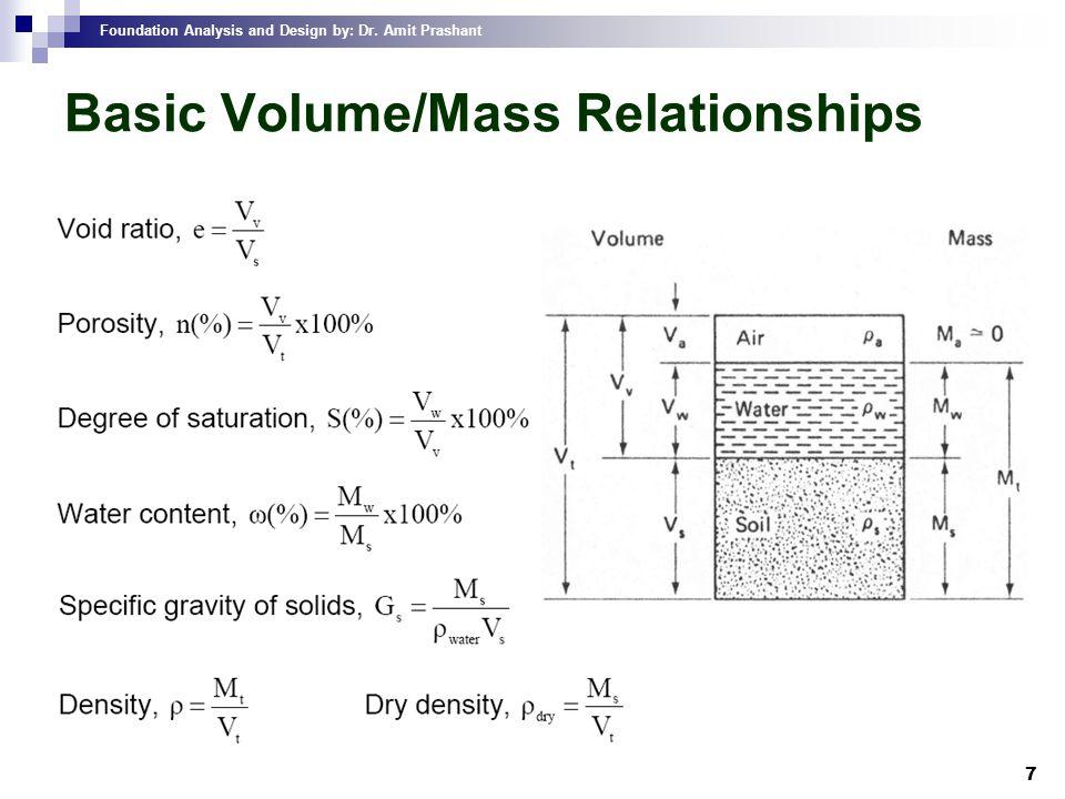 Foundation Analysis and Design by: Dr. Amit Prashant 7 Basic Volume/Mass Relationships
