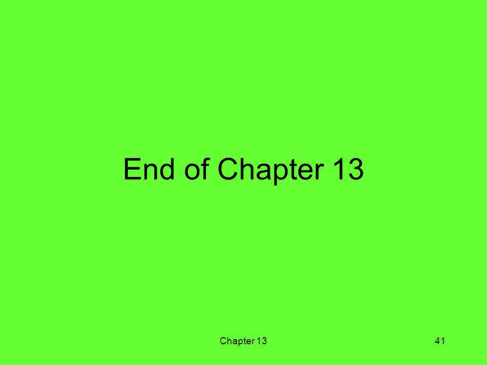 Chapter 1341 End of Chapter 13