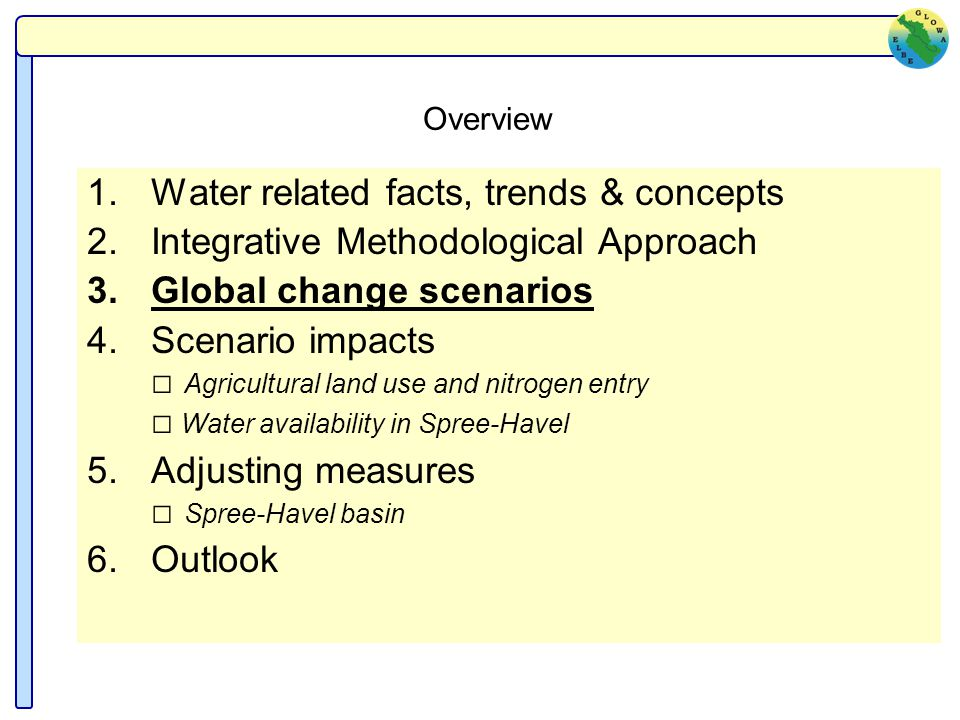Overview 1.Water related facts, trends & concepts 2.Integrative Methodological Approach 3.Global change scenarios 4.Scenario impacts Agricultural land