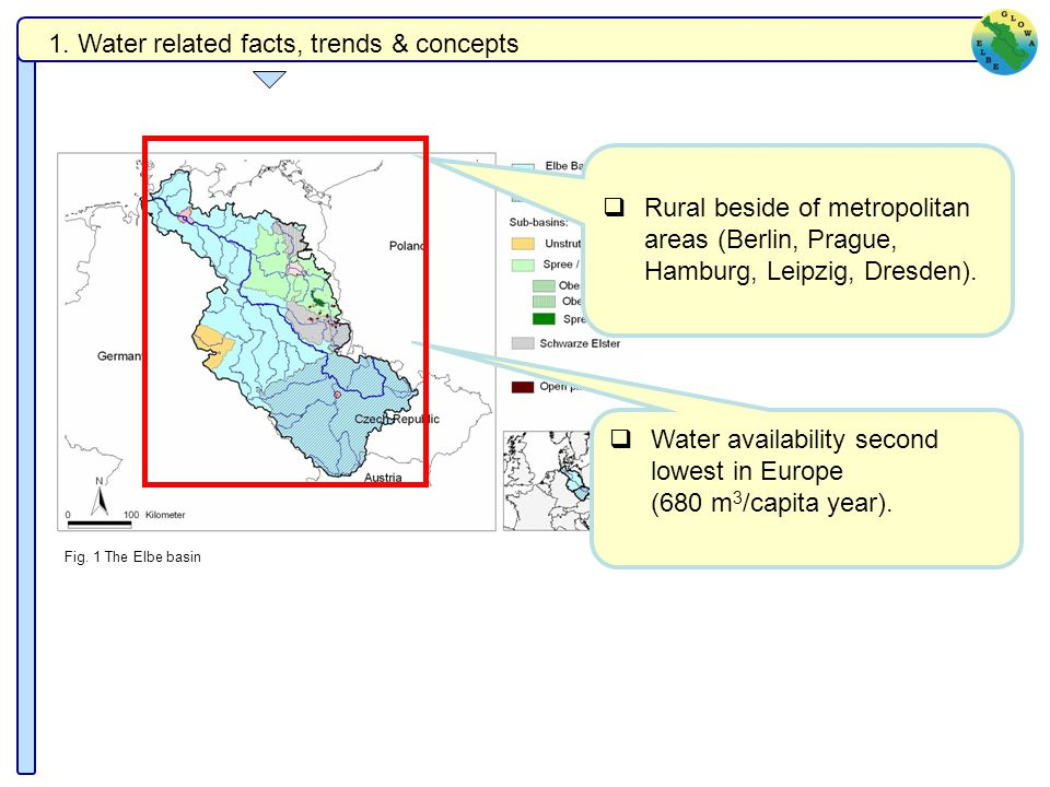 Fig.1 The Elbe basin 1.