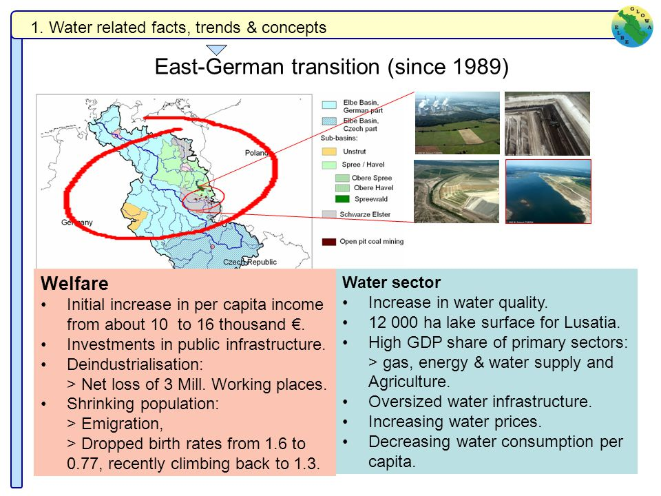 East-German transition (since 1989) Fig. 1 The Elbe basin 1. Water related facts, trends & concepts Welfare Initial increase in per capita income from