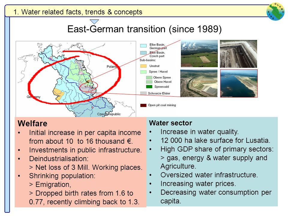 Frame of development 19992020 status-partialN-STAR quo *status-ex *liberalization*fee*32** Indicators P-E pot [mm] Yields 1 [dt/ha] Cereals Oilseeds Arable land 2 [million ha] Farms N- surplus 2 N-entry 3 simulated by 1 ) SWIM, Hattermann et al.