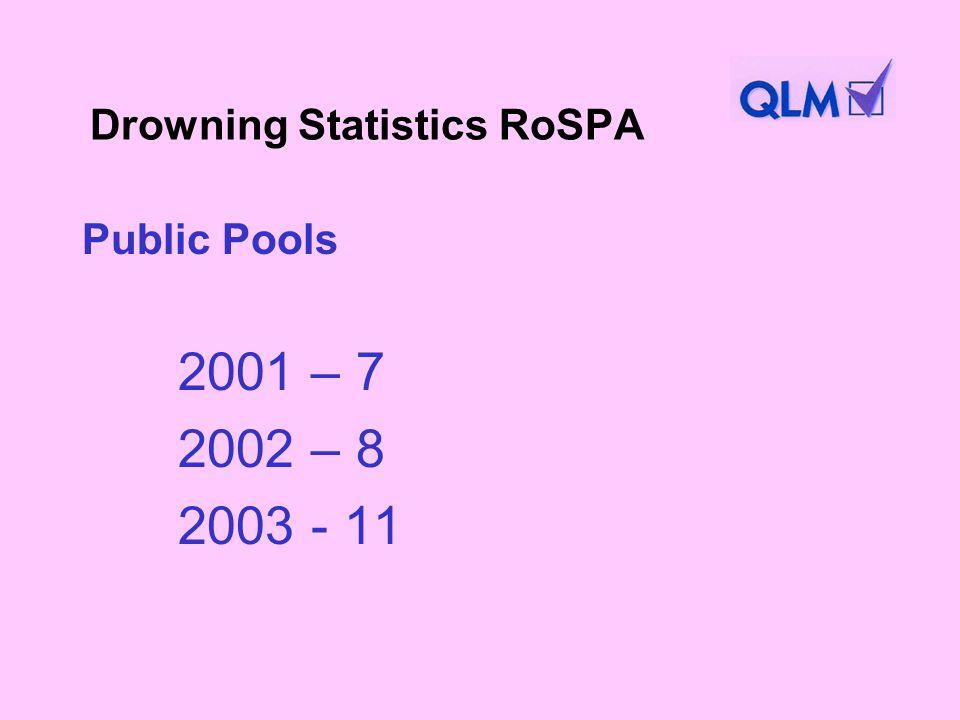 Drowning Statistics RoSPA Public Pools 2001 – 7 2002 – 8 2003 - 11