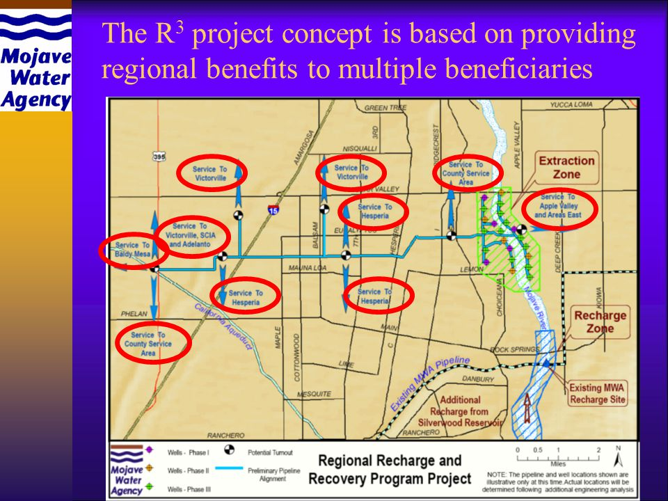 The R 3 project concept is based on providing regional benefits to multiple beneficiaries