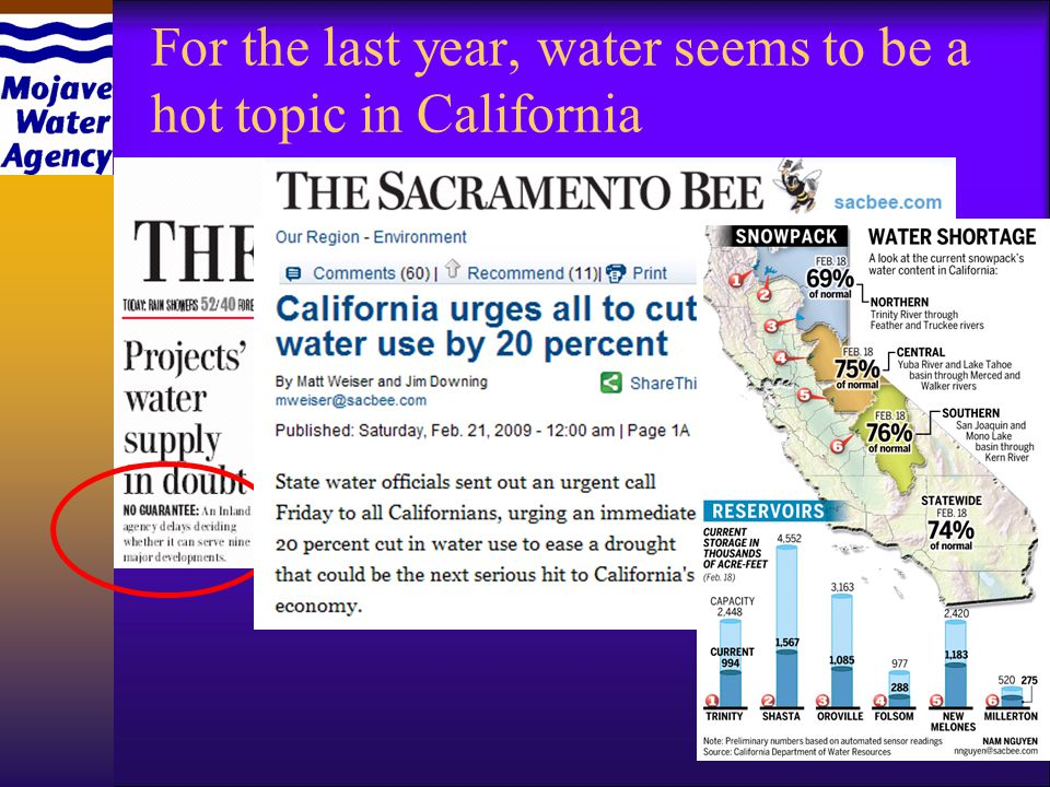 For the last year, water seems to be a hot topic in California