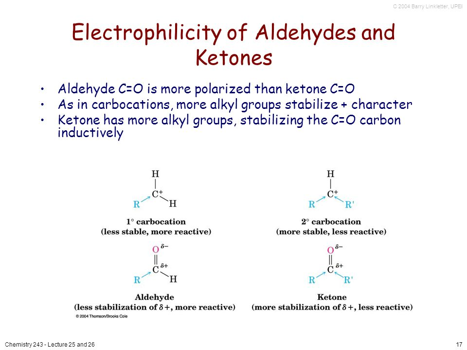 C 2004 Barry Linkletter, UPEI Chemistry Lecture 25 and 2617 Electrophilicity of Aldehydes and Ketones Aldehyde C=O is more polarized than ketone C=O As in carbocations, more alkyl groups stabilize + character Ketone has more alkyl groups, stabilizing the C=O carbon inductively