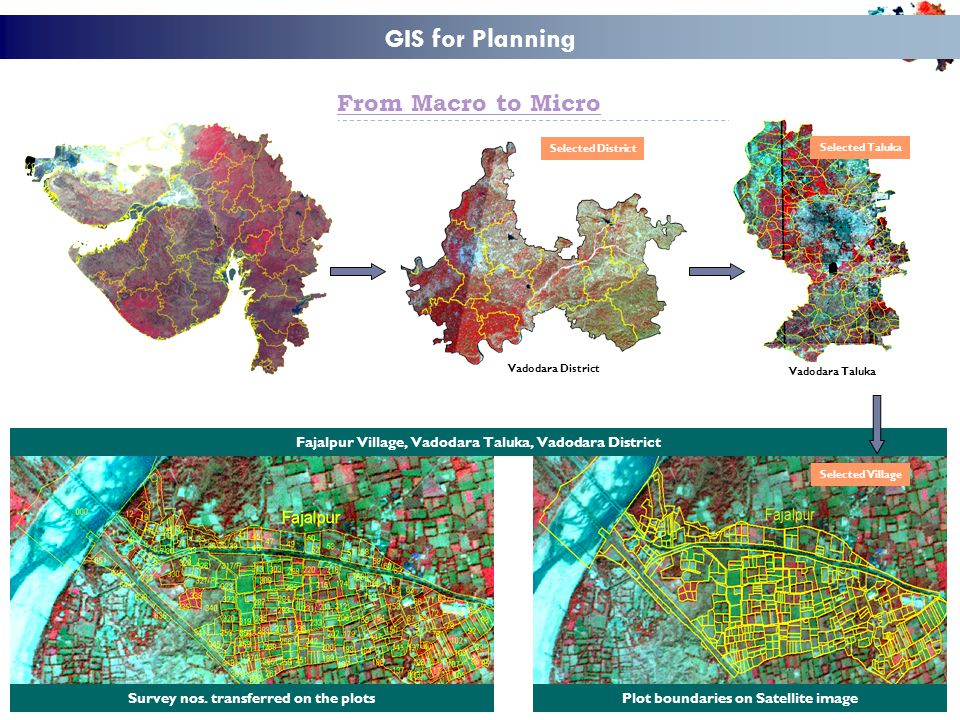 GIS for Planning From Macro to Micro Vadodara Taluka Plot boundaries on Satellite imageSurvey nos. transferred on the plots Fajalpur Village, Vadodara