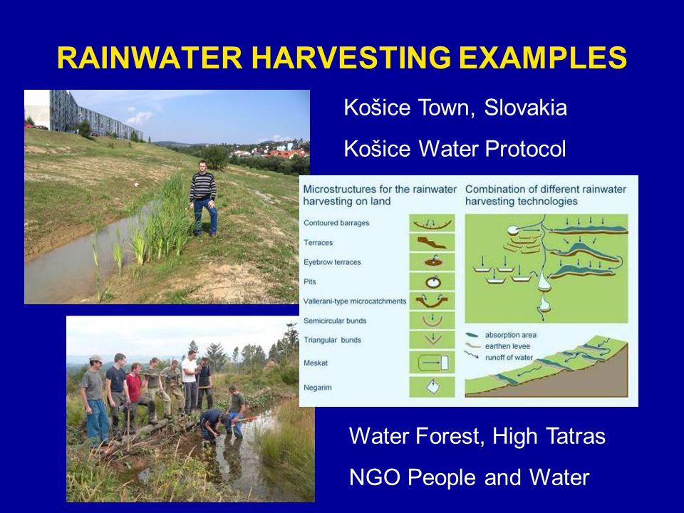 RAINWATER HARVESTING EXAMPLES Košice Town, Slovakia Košice Water Protocol Water Forest, High Tatras NGO People and Water