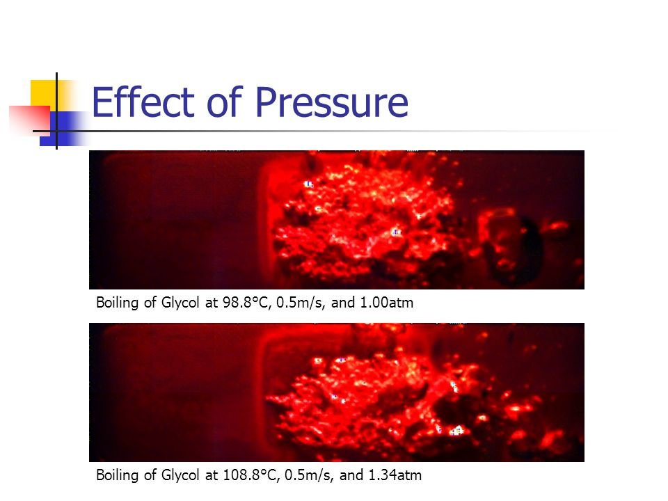 Boiling of Glycol at 98.8°C, 0.5m/s, and 1.00atm Boiling of Glycol at 108.8°C, 0.5m/s, and 1.34atm