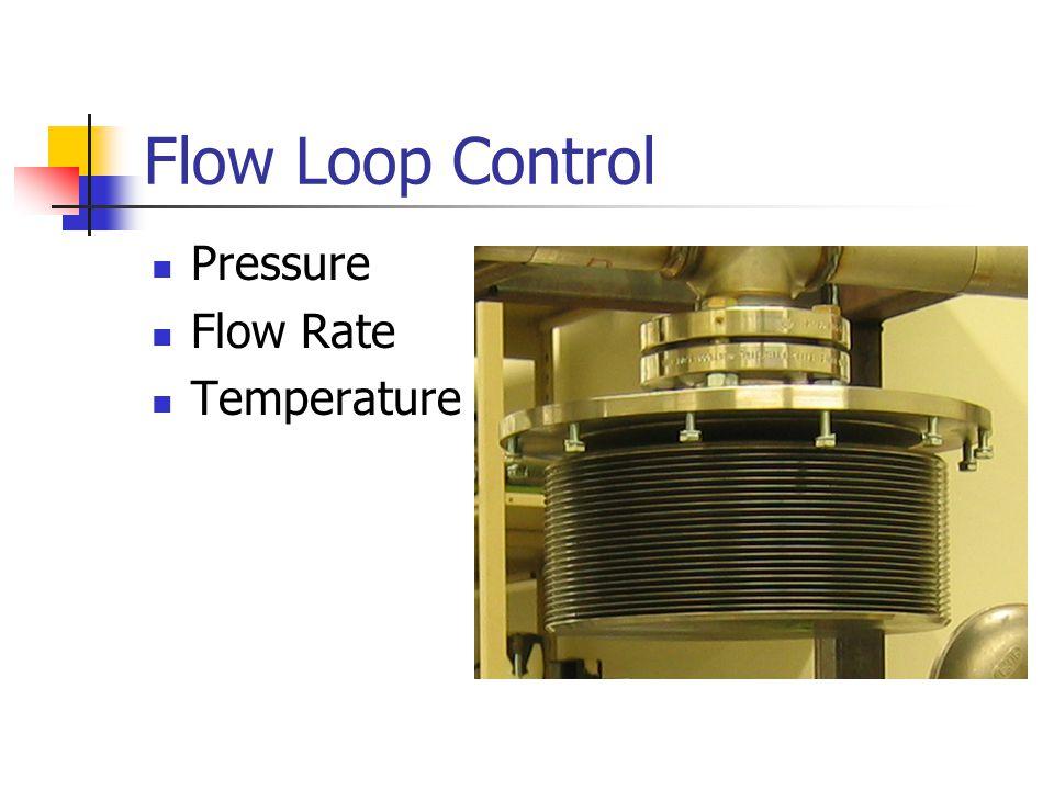 Flow Loop Control Pressure Flow Rate Temperature