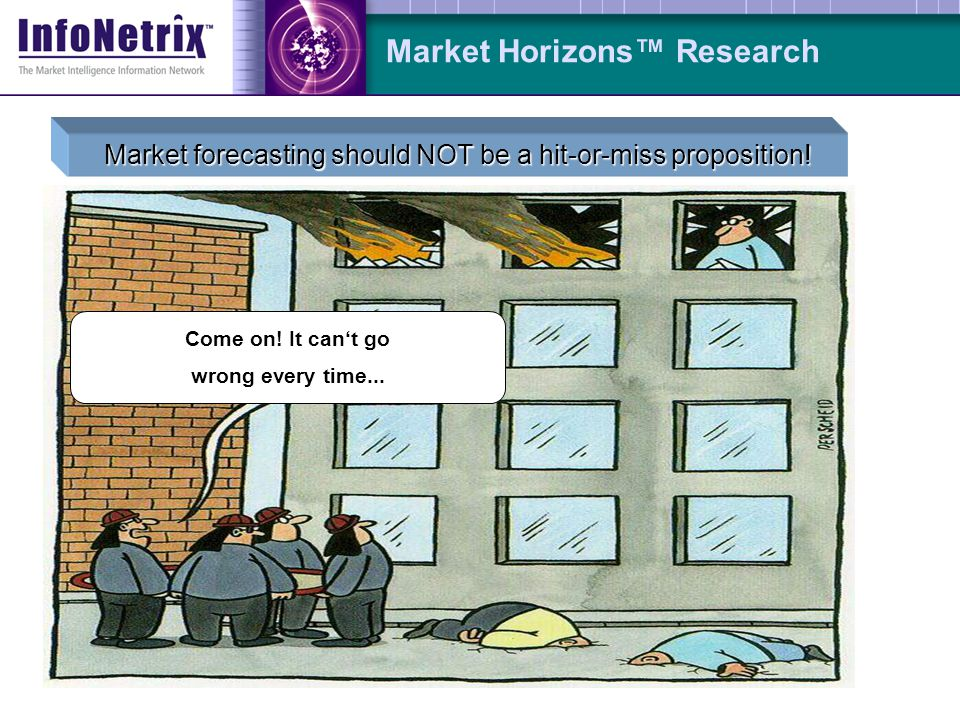 10 Market Horizons Research Strategic Market Research