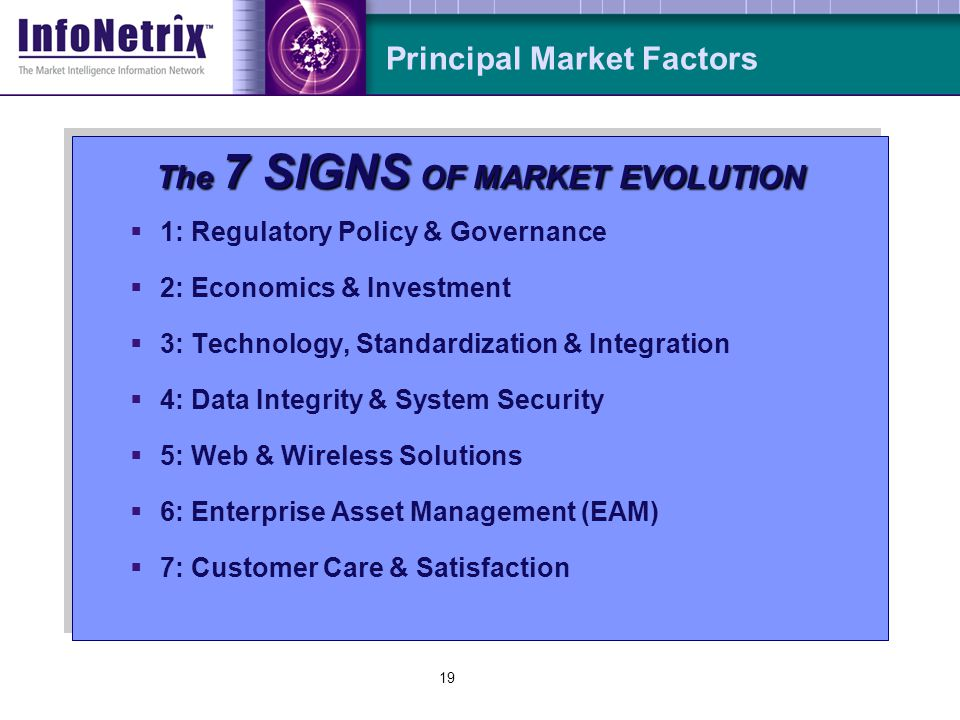 18 Principal Market Factors Market Drivers, Issues & Trends