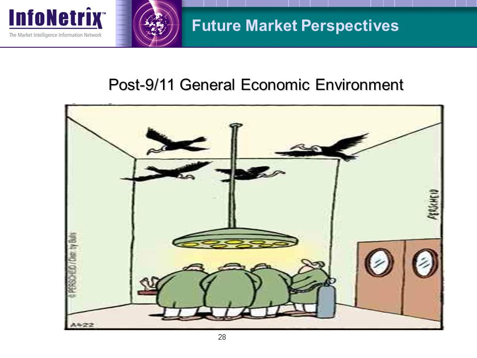 27 Future Market Perspectives Market Outlook ( )
