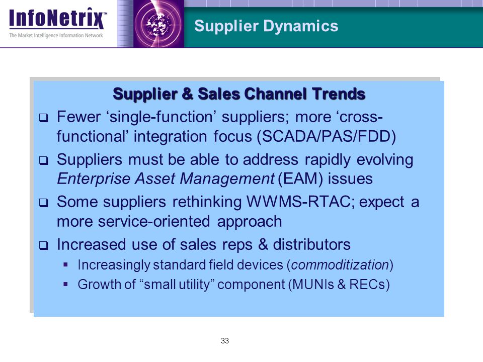32 Supplier Dynamics