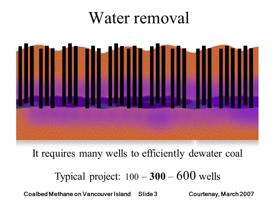 Slide 3Coalbed Methane on Vancouver Island Courtenay, March 2007 Water removal It requires many wells to efficiently dewater coal Typical project: 100