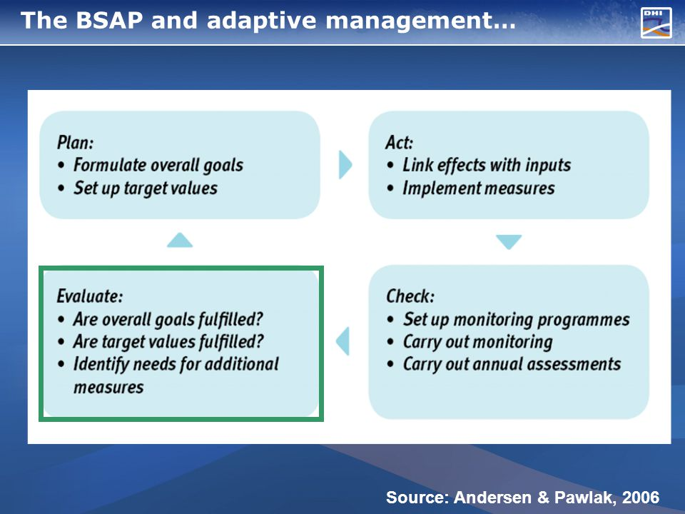 The BSAP and adaptive management… Source: Andersen & Pawlak, 2006