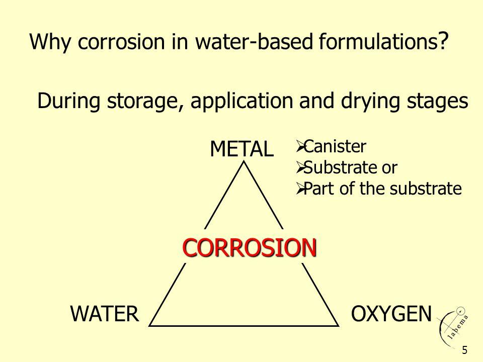 REMINDER ON CORROSION ///////////////////////////////////////////////// Fe 2 O 3, 3H 2 O Fe(OH) 2 ½ O 2 + H 2 O Fe Fe 2+ 2 OH - 2e - Anodic area Cathodic area Example of iron : Metal oxidation Also concerned : Aluminium, Zinc, Copper 6 O2O2
