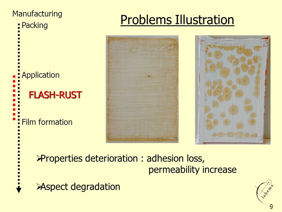 Packing Application Manufacturing Film formation FLASH-RUST Flash rust concerns also formulations devoted to other substrates than metal 10 Problems Illustration