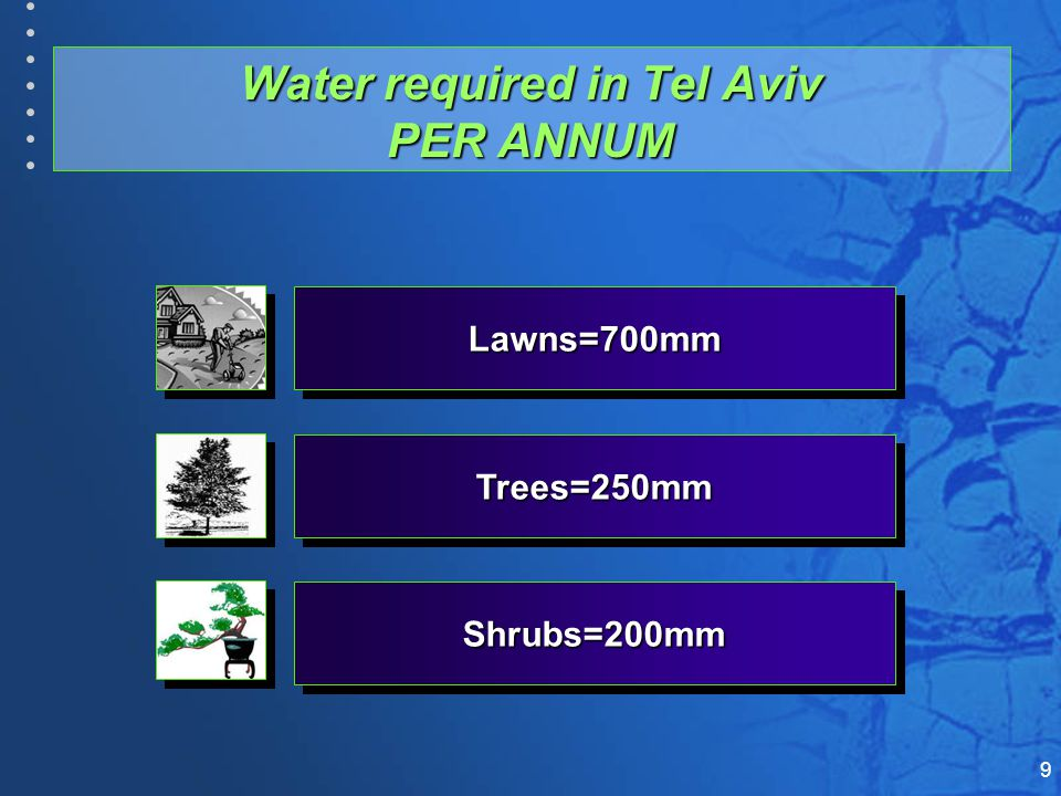 9Lawns=700mmLawns=700mm Trees=250mmTrees=250mm Shrubs=200mmShrubs=200mm Water required in Tel Aviv PER ANNUM