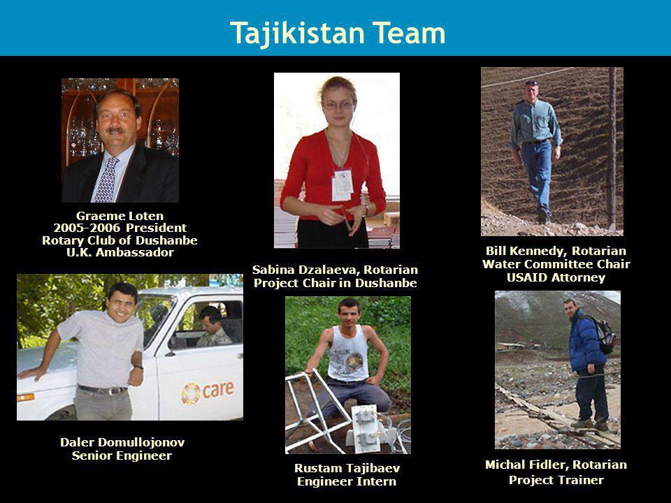 Tajikistan Team Graeme Loten 2005-2006 President Rotary Club of Dushanbe U.K.