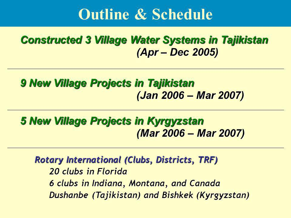 Outline & Schedule Constructed 3 Village Water Systems in Tajikistan (Apr – Dec 2005) Rotary International (Clubs, Districts, TRF) 20 clubs in Florida 6 clubs in Indiana, Montana, and Canada Dushanbe (Tajikistan) and Bishkek (Kyrgyzstan) 9 New Village Projects in Tajikistan (Jan 2006 – Mar 2007) 5 New Village Projects in Kyrgyzstan (Mar 2006 – Mar 2007)